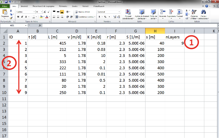 how to calculate change in unrestricted net assets